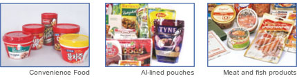 Convenience Food, Al-lined pouches, Meat and fish products